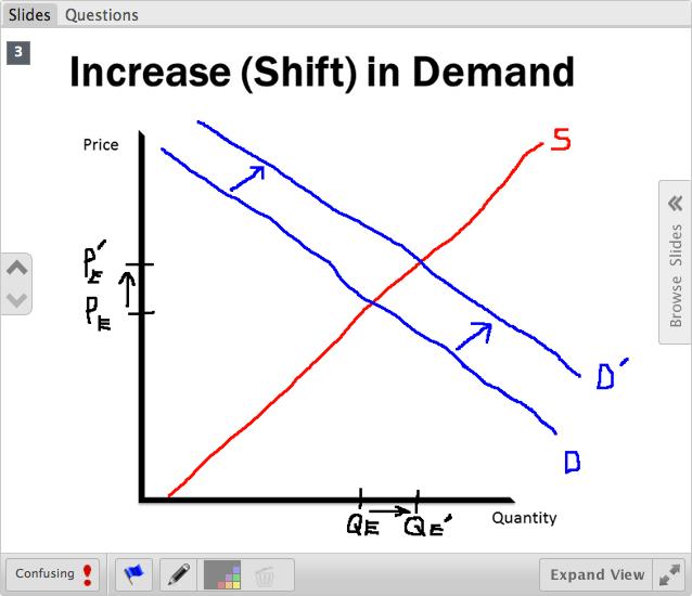 student econ graph