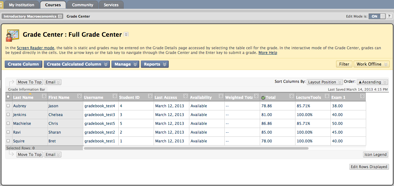 lecturetools column in blackboard learn grade center