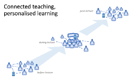 Connected Teaching.png