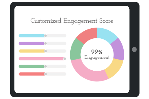 Customized_Student_Engagement_Score.png
