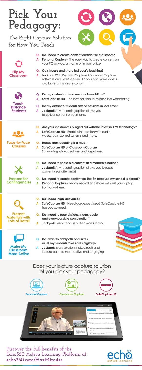 Pick_Your_Pedagogy_F_jpg