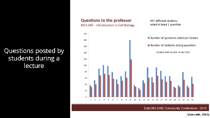Questions to the Professor.png