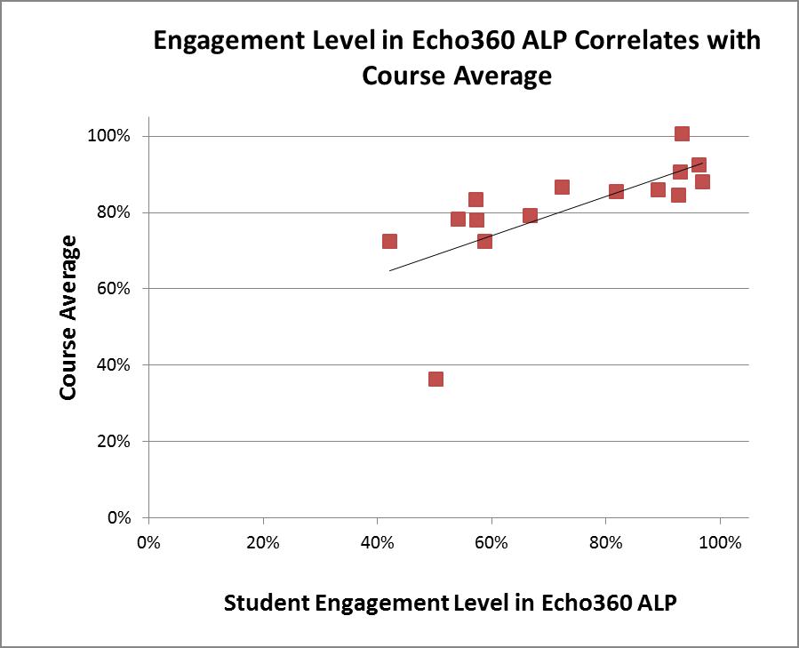 Student_Engagement_Levels.png
