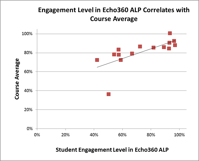 Student_Engagement_Levels.png