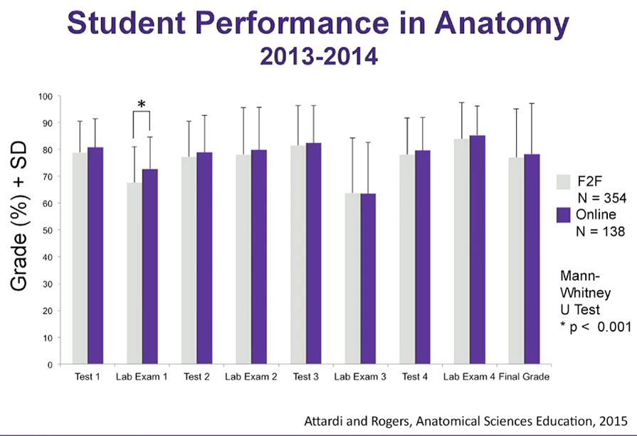Student_Performance_Western_University-1