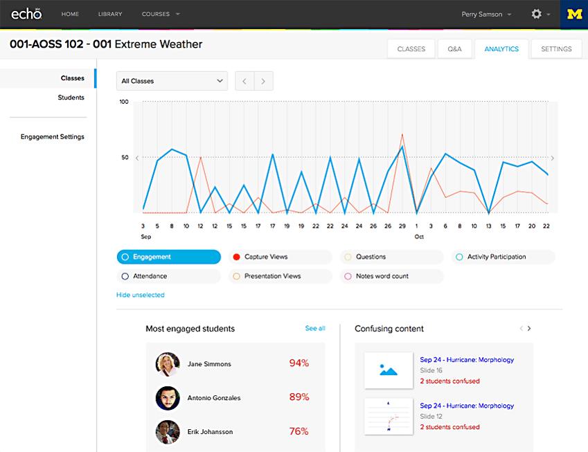 analytics-blog-image