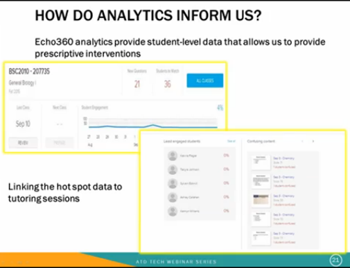 ATD_Webinar_How_Do_Analytics_Inform_Us.png